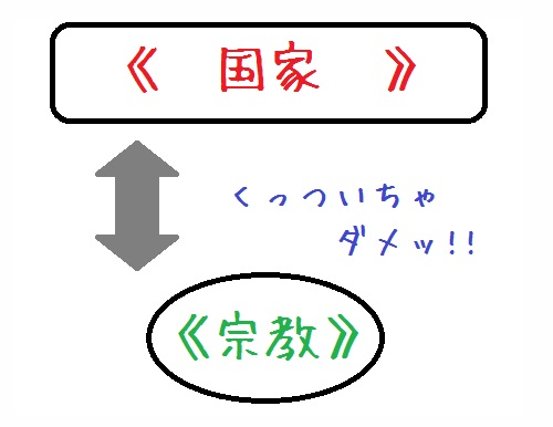 seikyoubunnri