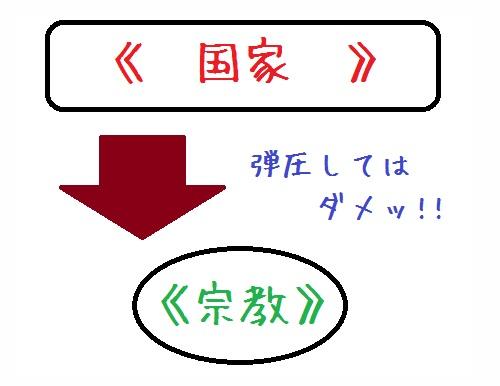 shinnkyounojiyuu