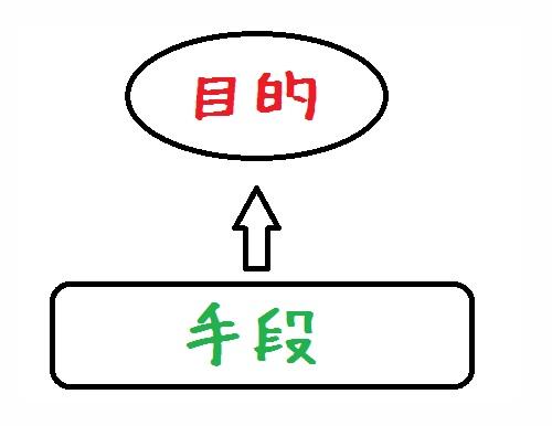 jinnkenntotouchi