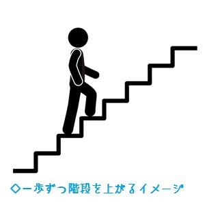 階段 387